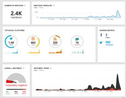 captura-graficos-monitorizacion